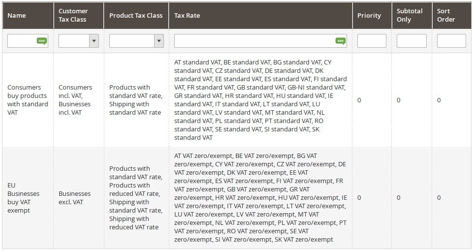 Simple Tax Rules in Magento for EU VAT